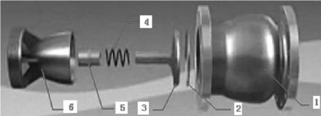 轴流式止回阀内部结构零部件图图片